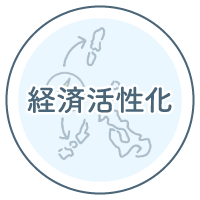 地元長崎県産の再生可能エネルギー